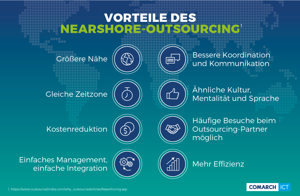 Advantages of nearshore outsourcing